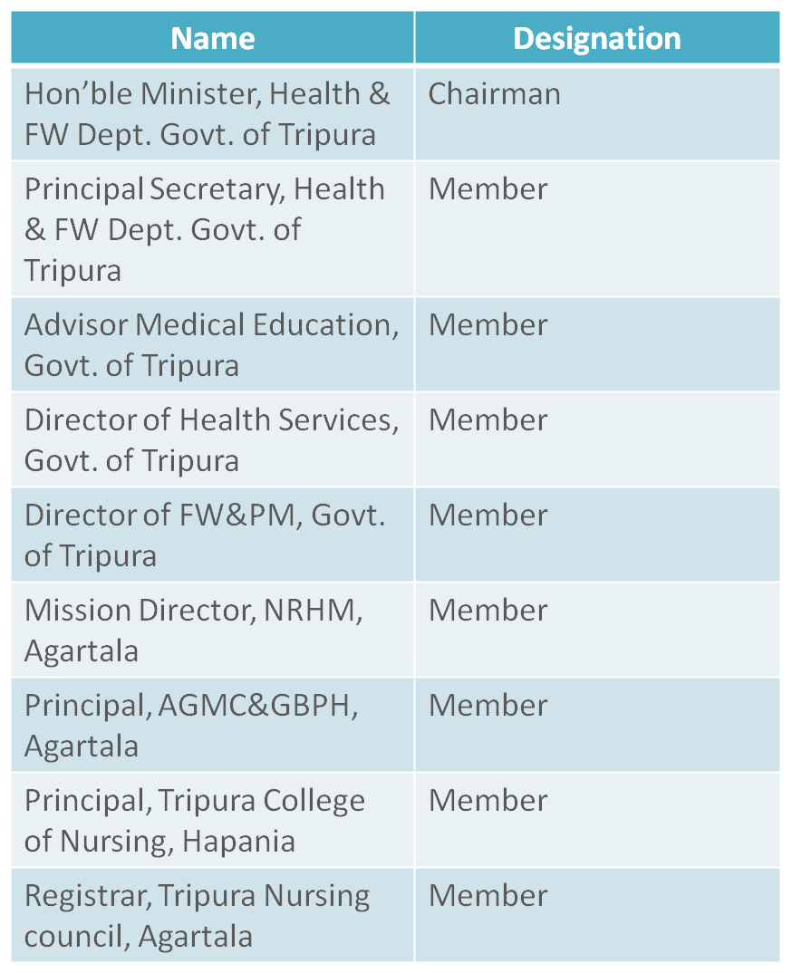 Available Committee Members